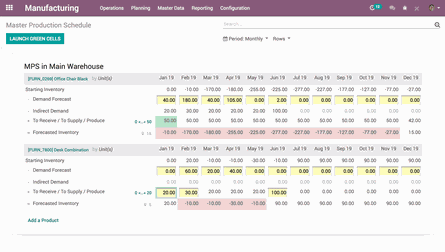 Link your manufacturing software to Odoo ERP